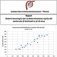 Report analisi dei polifenoli in olio di oliva laboratorio mercelogico Firenze